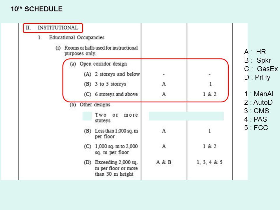 10th SCHEDULE A : HR B : Spkr C : GasEx D : PrHy 1 : ManAl 2 : AutoD 3 : CMS 4 : PAS 5 : FCC