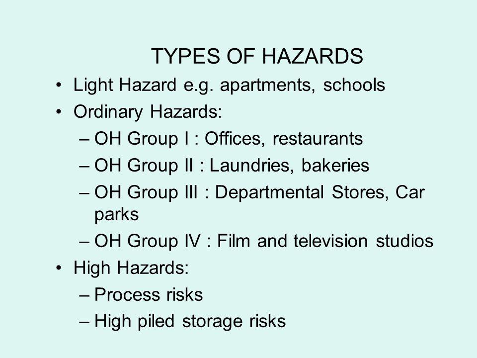 TYPES OF HAZARDS Light Hazard e.g. apartments, schools