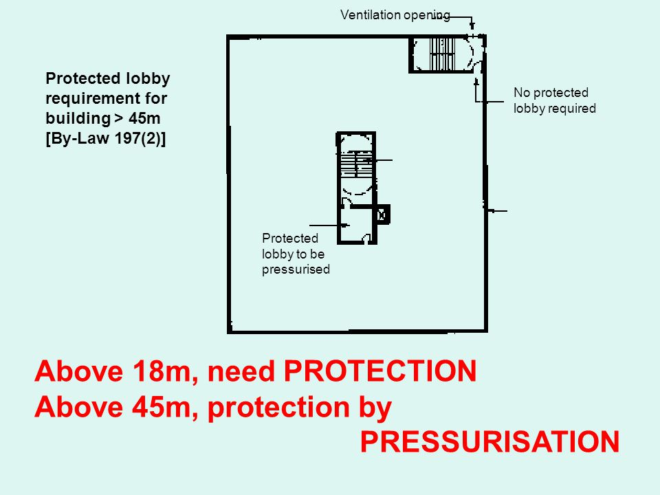 Above 18m, need PROTECTION Above 45m, protection by PRESSURISATION