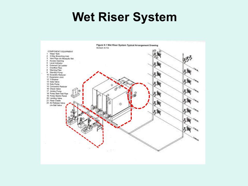 Wet Riser System