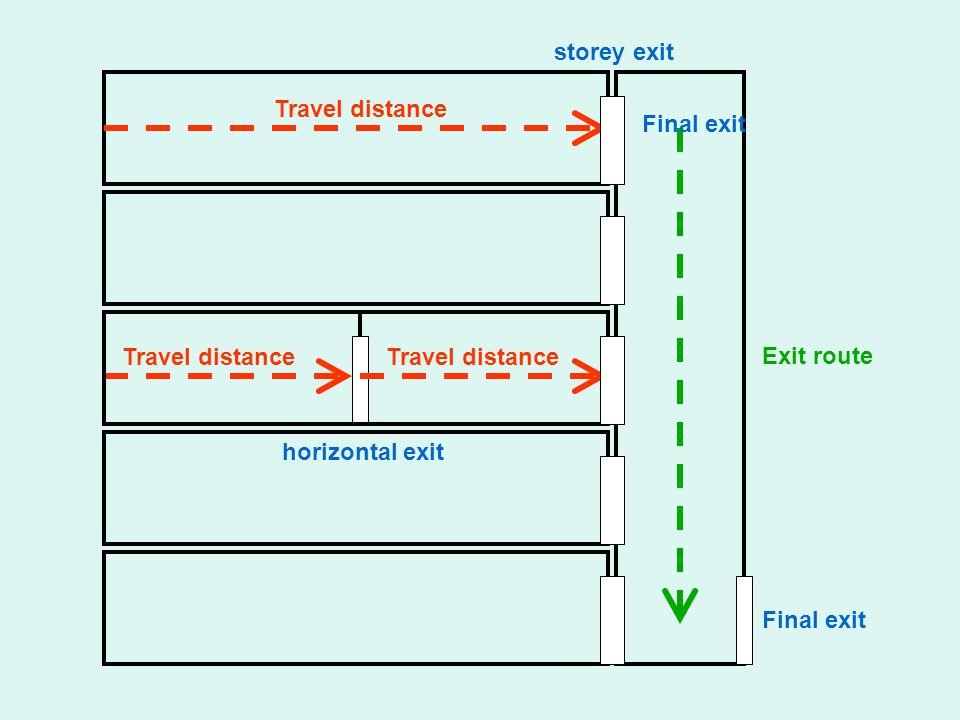 storey exit Travel distance Final exit Exit route horizontal exit Final exit