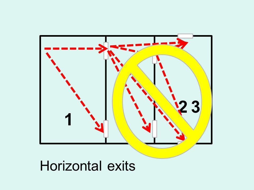 2 3 1 Horizontal exits