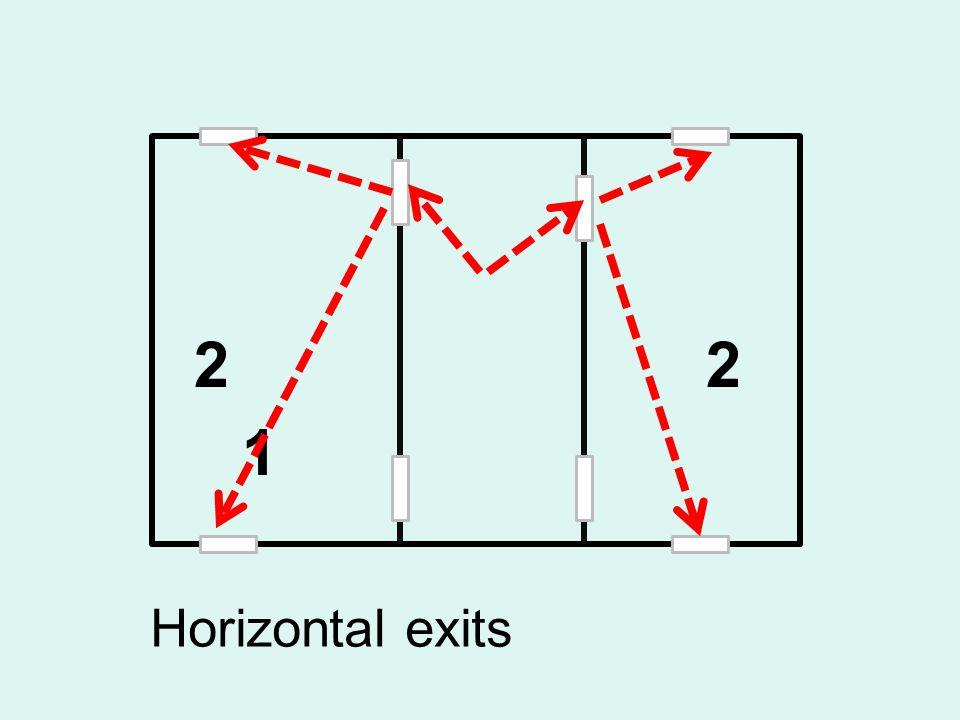 2 2 1 Horizontal exits