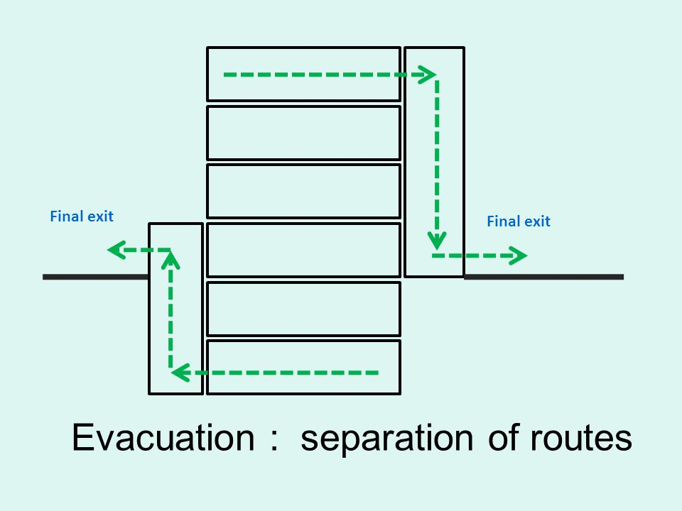 Evacuation : separation of routes