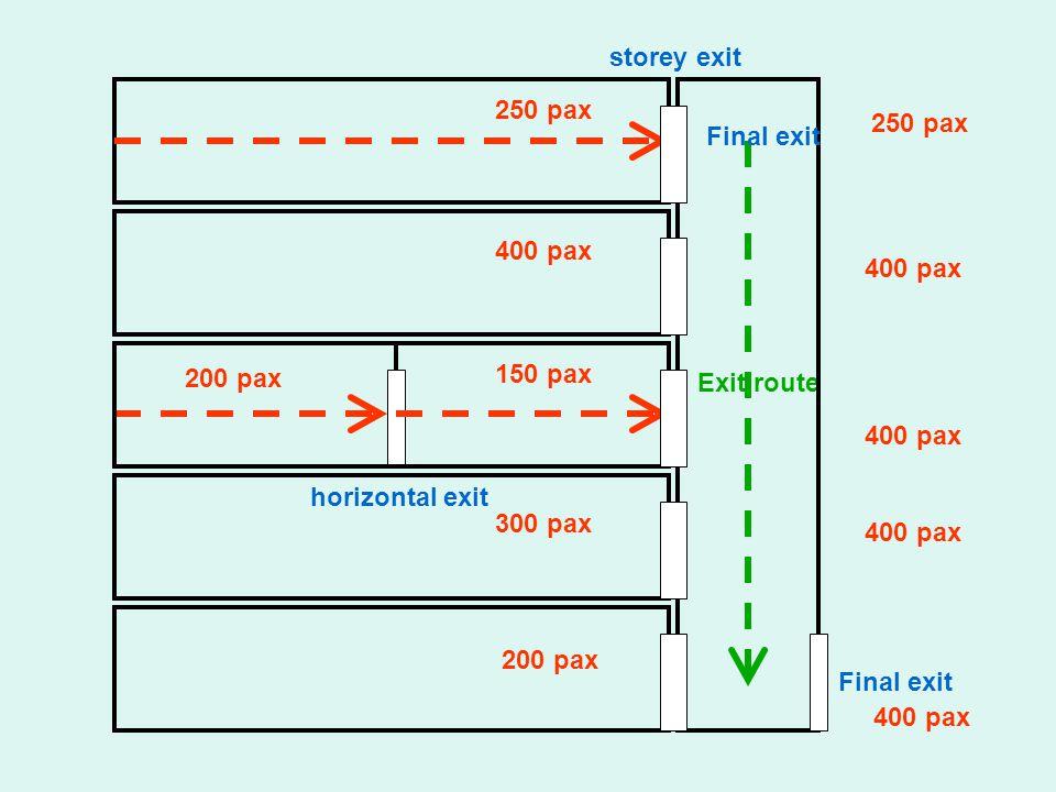 storey exit 250 pax. 400 pax. 200 pax. 150 pax. 300 pax. Final exit. Exit route. horizontal exit.