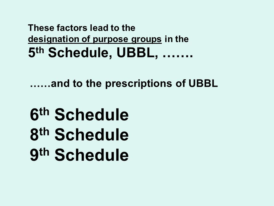 6th Schedule 8th Schedule 9th Schedule 5th Schedule, UBBL, …….