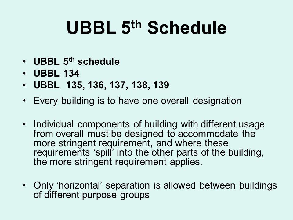UBBL 5th Schedule UBBL 5th schedule UBBL 134