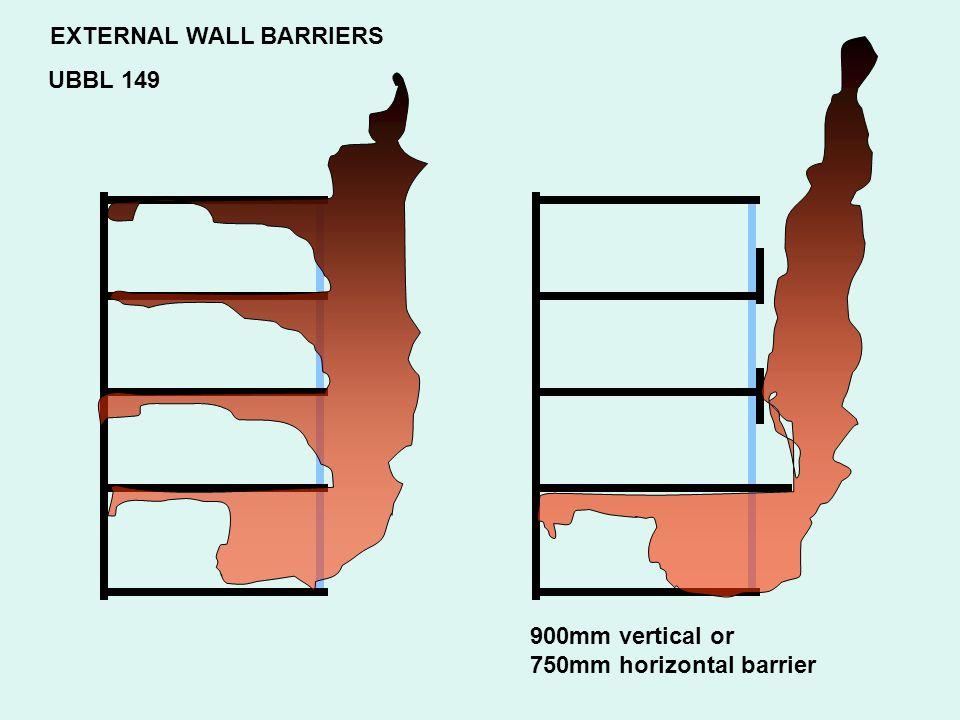 EXTERNAL WALL BARRIERS
