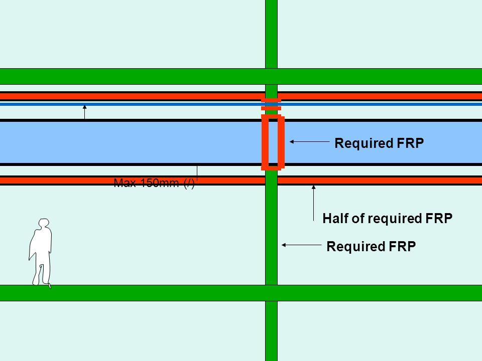 Required FRP Half of required FRP Required FRP Max 25mm (/)