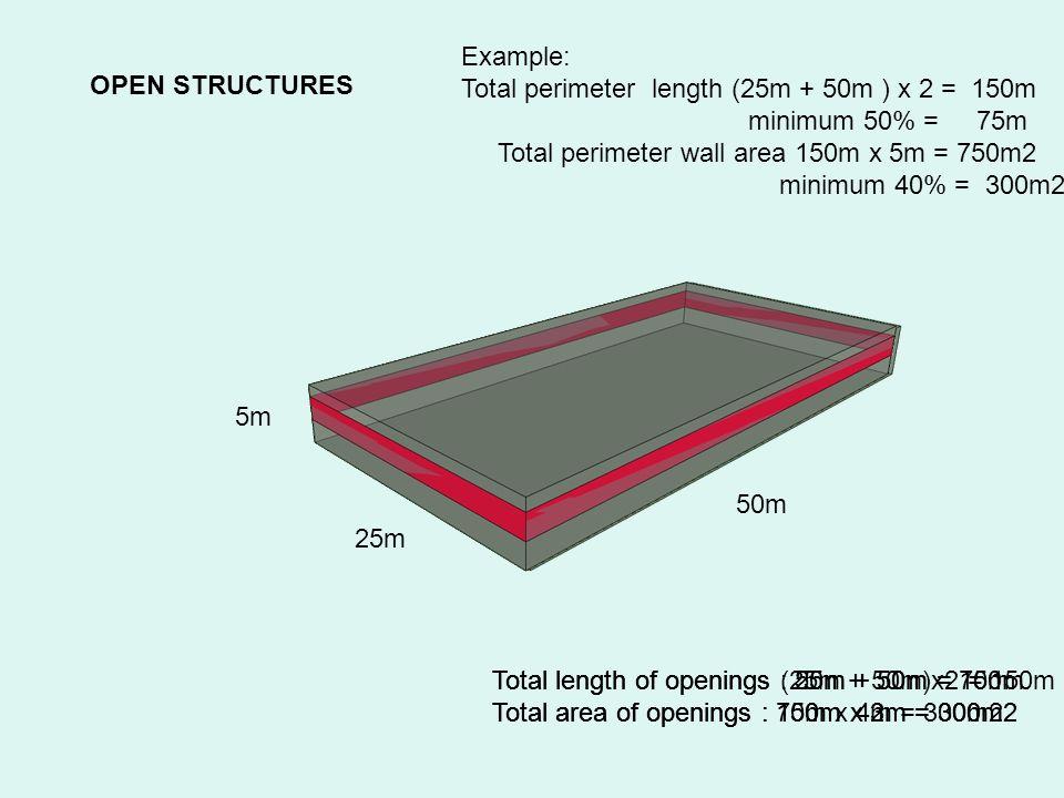 Example: Total perimeter length (25m + 50m ) x 2 = 150m. minimum 50% = 75m. Total perimeter wall area 150m x 5m = 750m2.