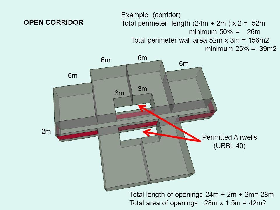 Example (corridor) Total perimeter length (24m + 2m ) x 2 = 52m. minimum 50% = 26m. Total perimeter wall area 52m x 3m = 156m2.