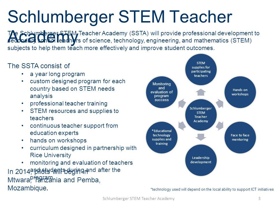 Schlumberger STEM Teacher Academy