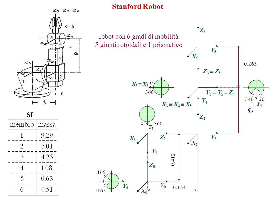 Stanford Robot robot con 6 gradi di mobilità