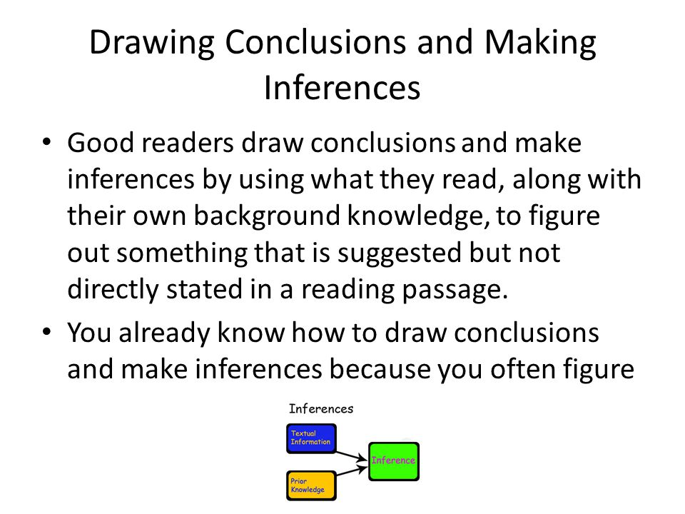 CC7108 Reading Comprehension: Drawing Conclusions Chapter Mini ...