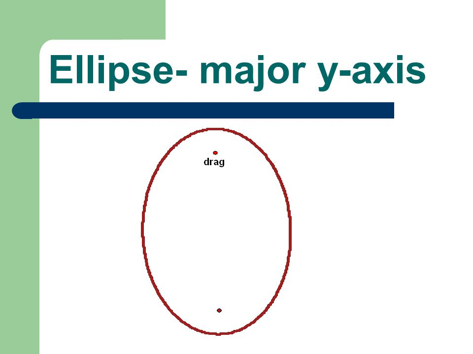 Ellipse- major y-axis