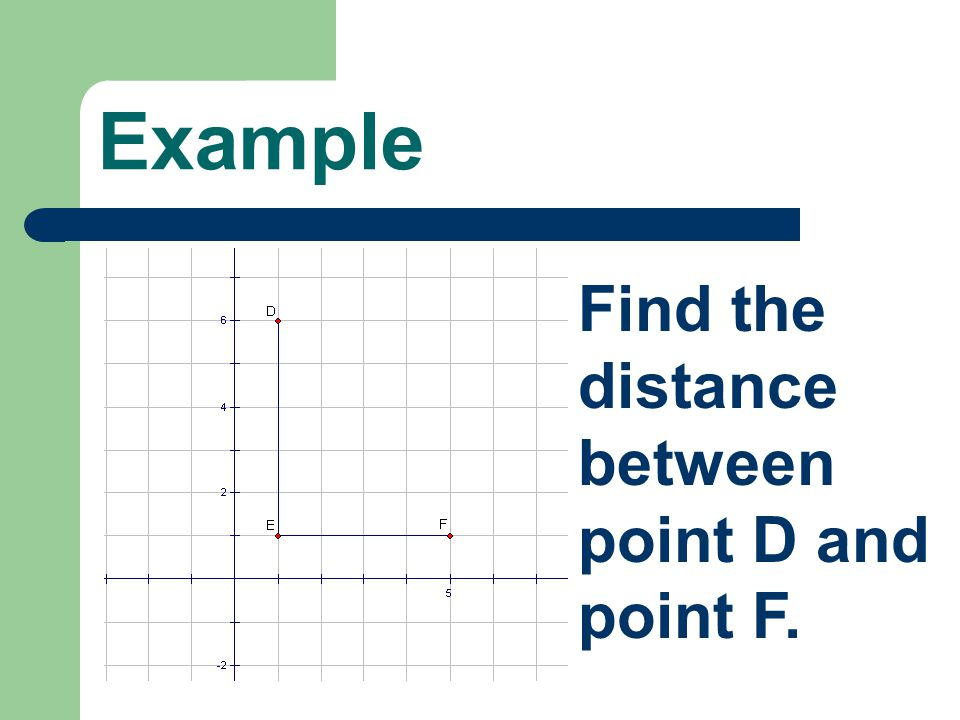 Example Find the distance between point D and point F.