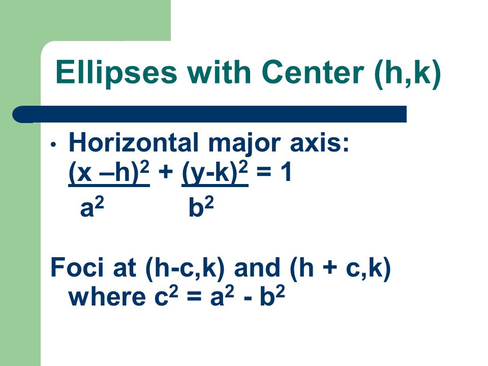Ellipses with Center (h,k)