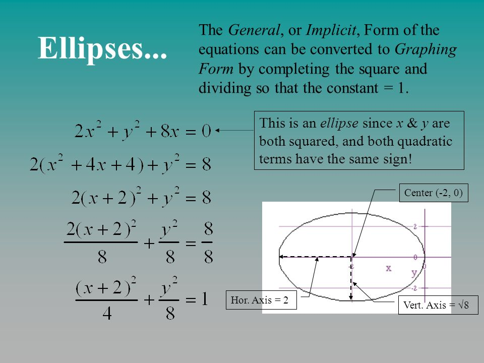 Identifying Conic Sections - ppt download