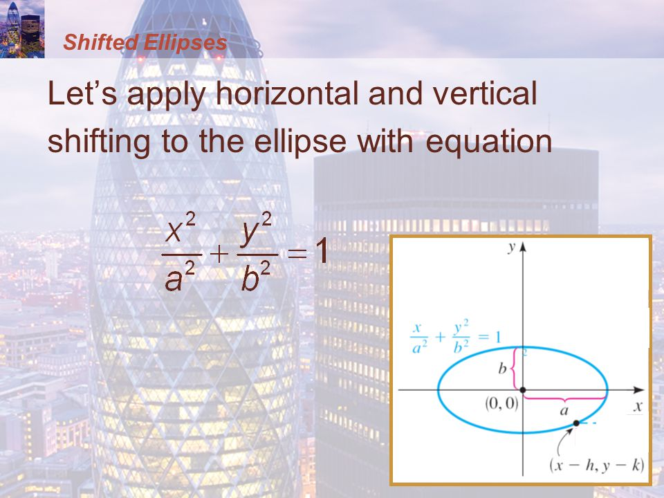 Shifted Ellipses Let's apply horizontal and vertical shifting to the ellipse with equation