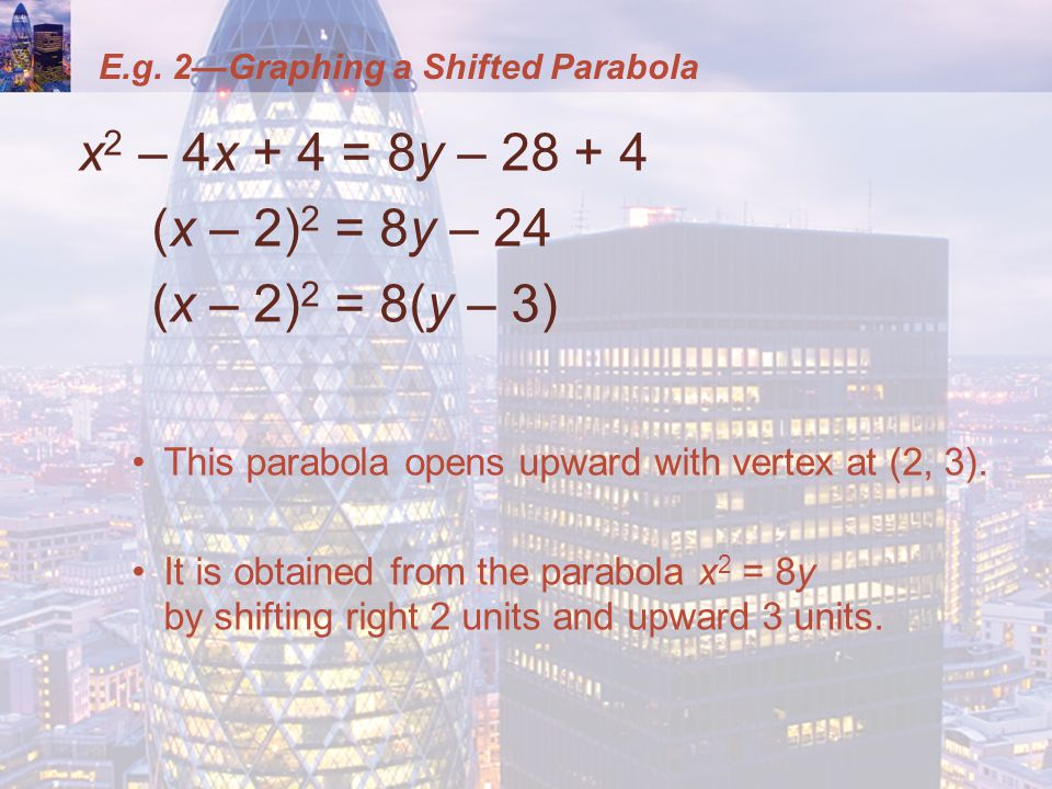 E.g. 2—Graphing a Shifted Parabola