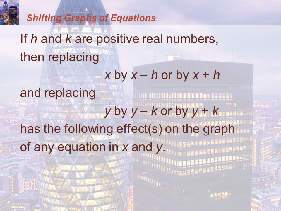 Shifting Graphs of Equations
