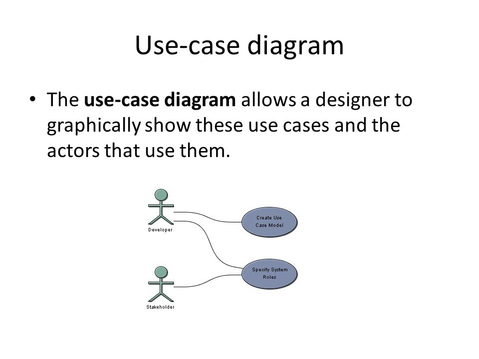 Use-case diagram The use-case diagram allows a designer to graphically show these use cases and the actors that use them.