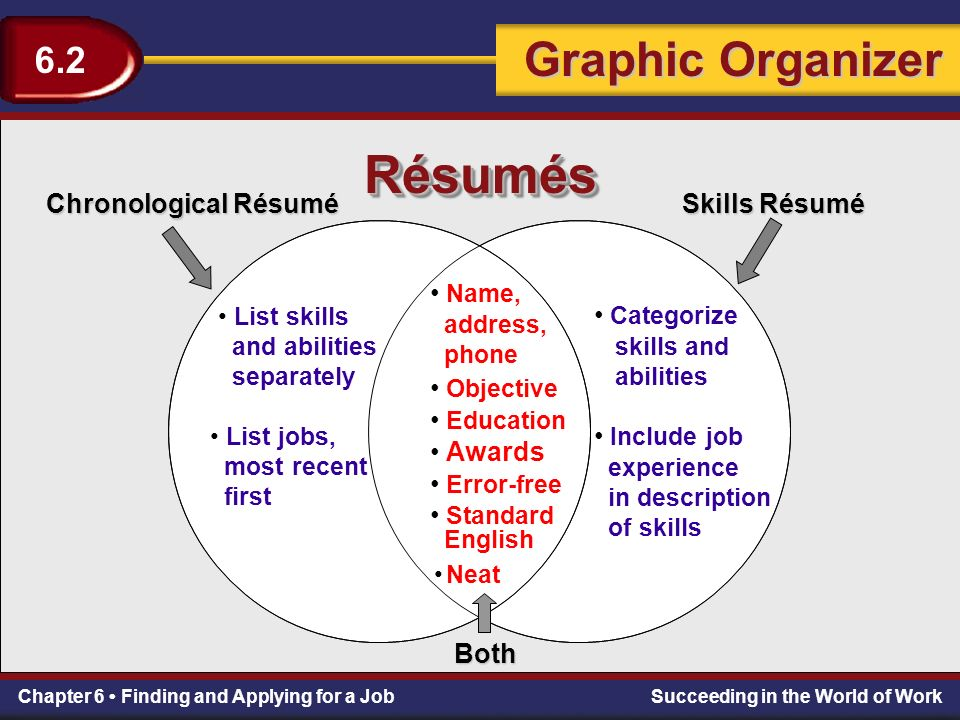 Section 6 2 Applying For A Job Ppt Video Online Download