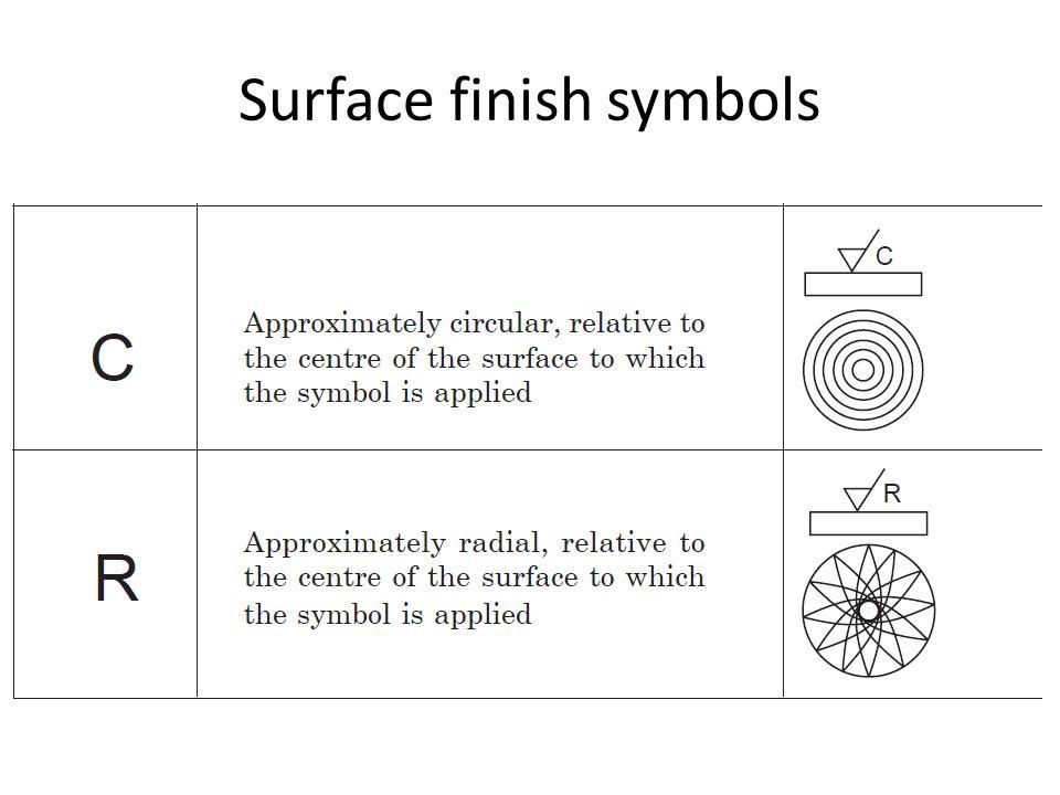 surface finish pdf with symbol
