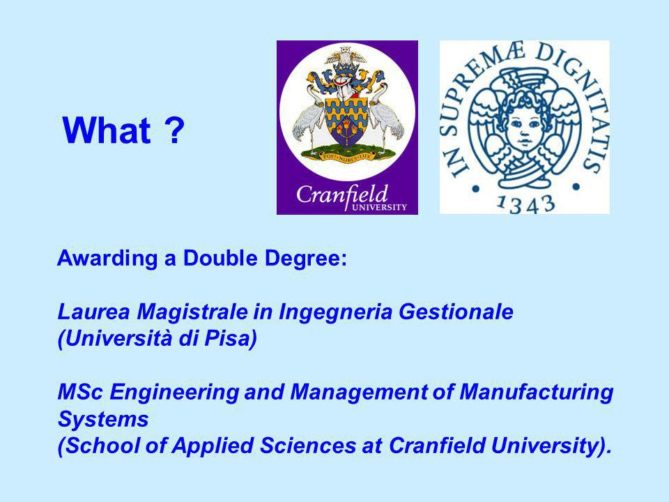 What Awarding a Double Degree: