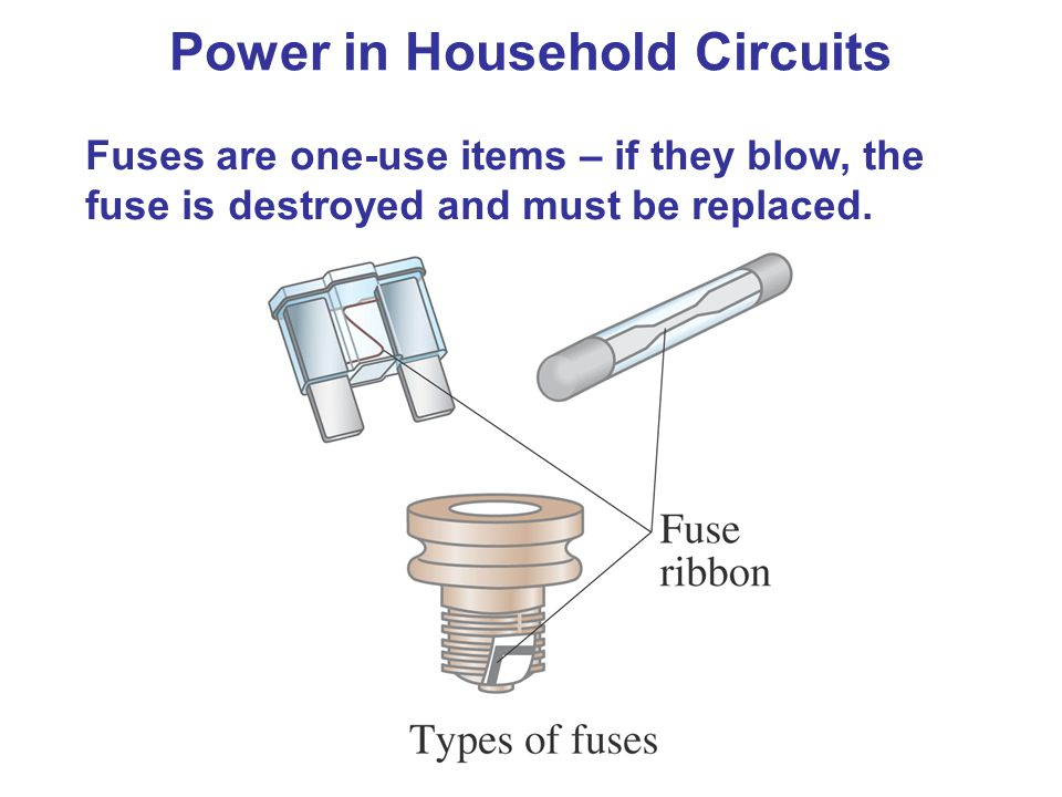 Electric Currents and Resistance - ppt video online download