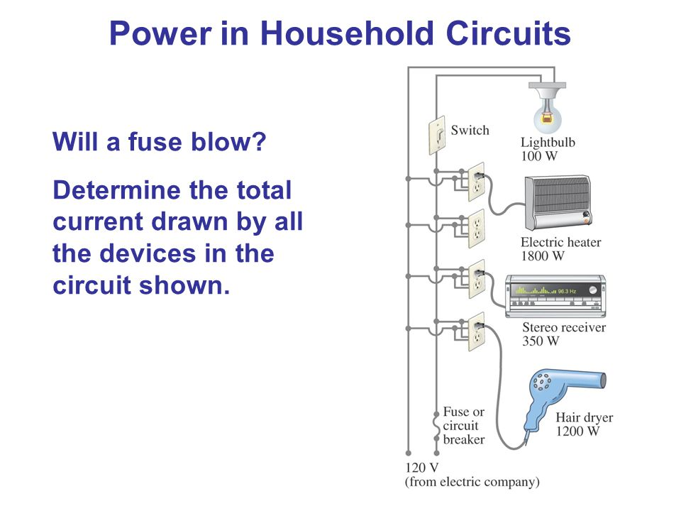 Power in Household Circuits