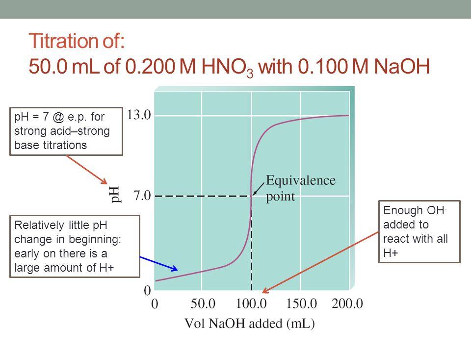 ph titration