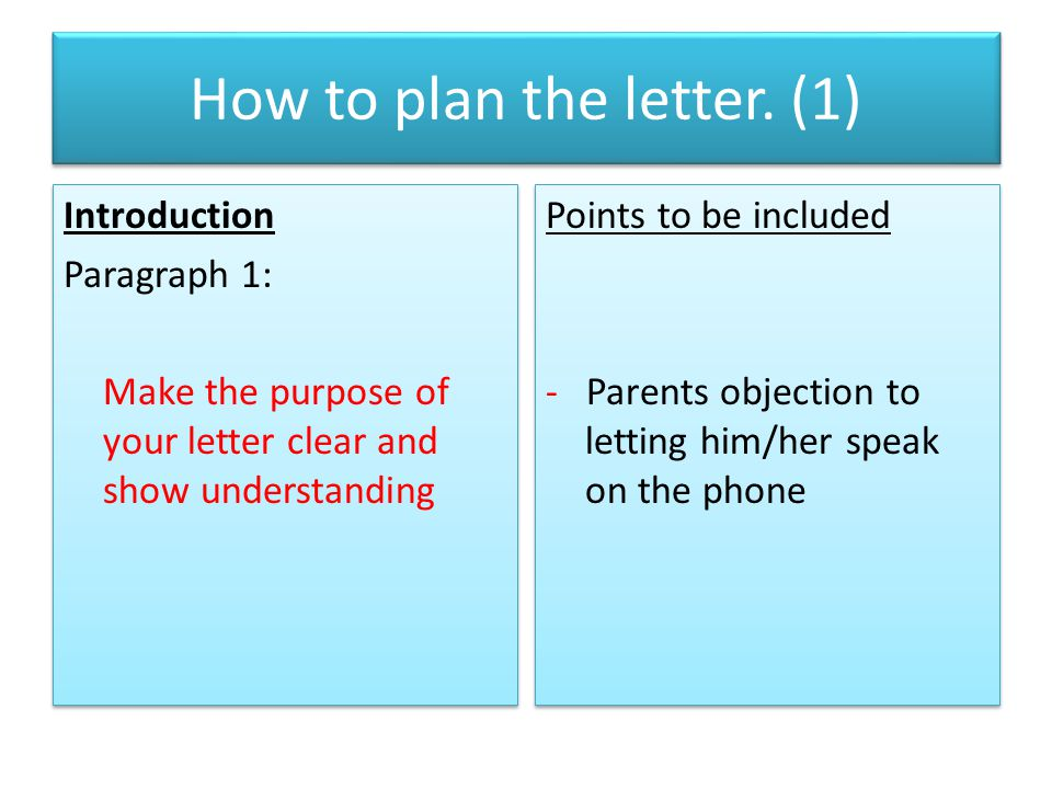 How to plan the letter. (1)