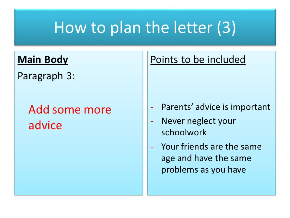 How to plan the letter (3)