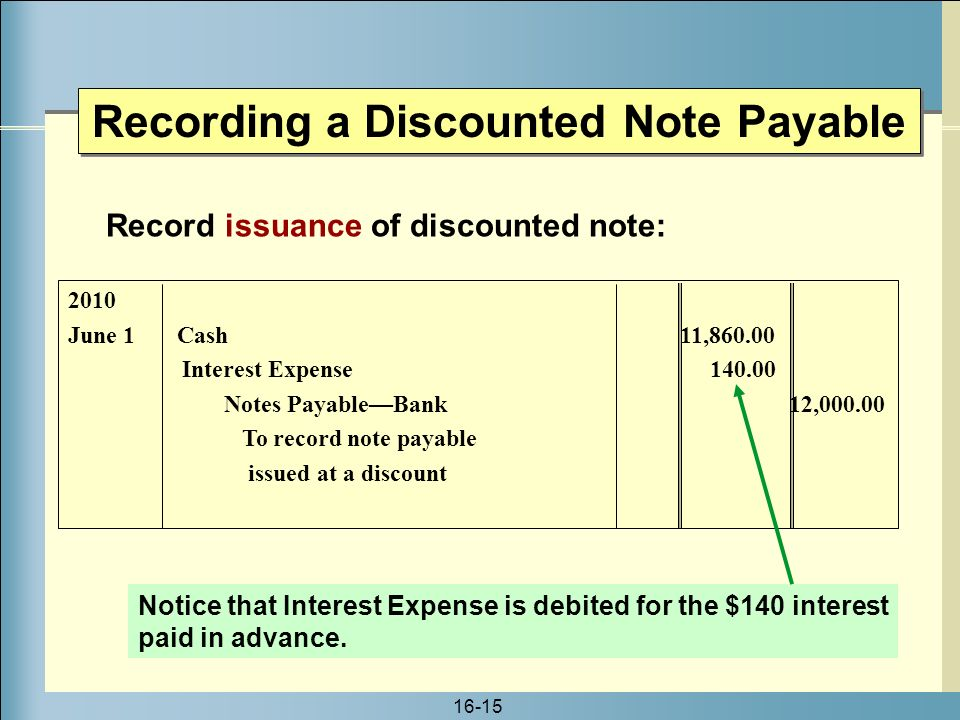 discounting of notes When buying bank notes 10 simple steps to buying bank notes : lenders in need of cash liquidity are willing to steeply discount the amount they will accept.