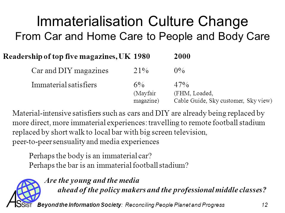 Immaterialisation Culture Change From Car and Home Care to People and Body Care
