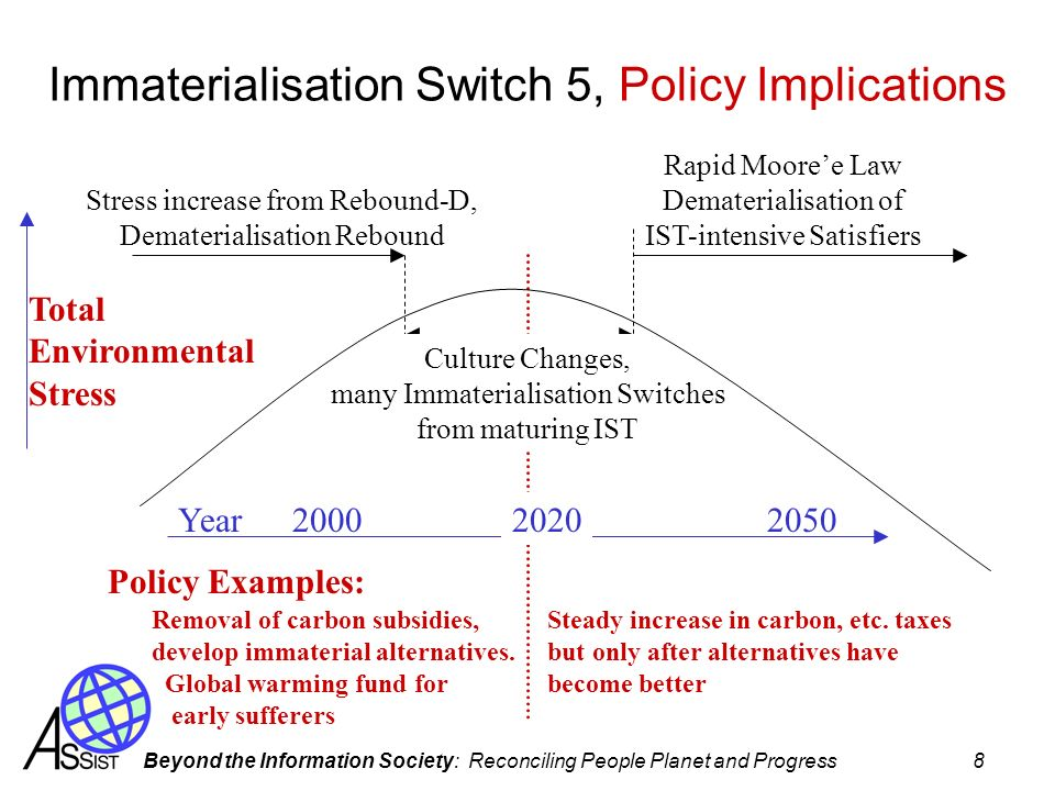 Immaterialisation Switch 5, Policy Implications