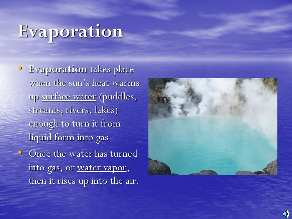 An Introduction To The WATER CYCLE