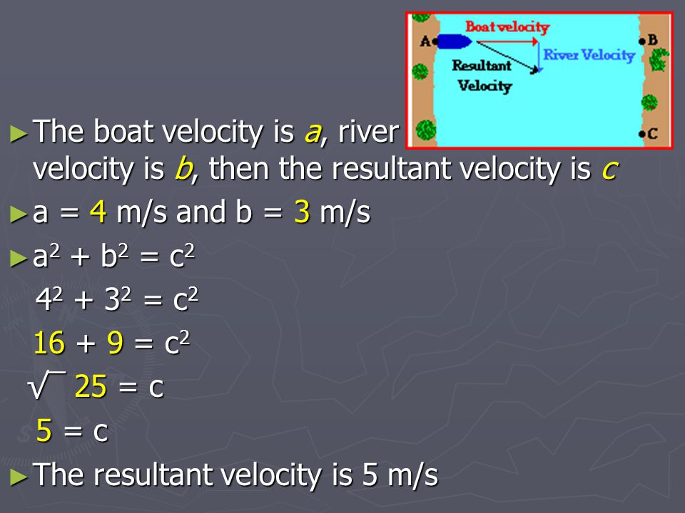 The boat velocity is a, river velocity is b, then the resultant velocity is c