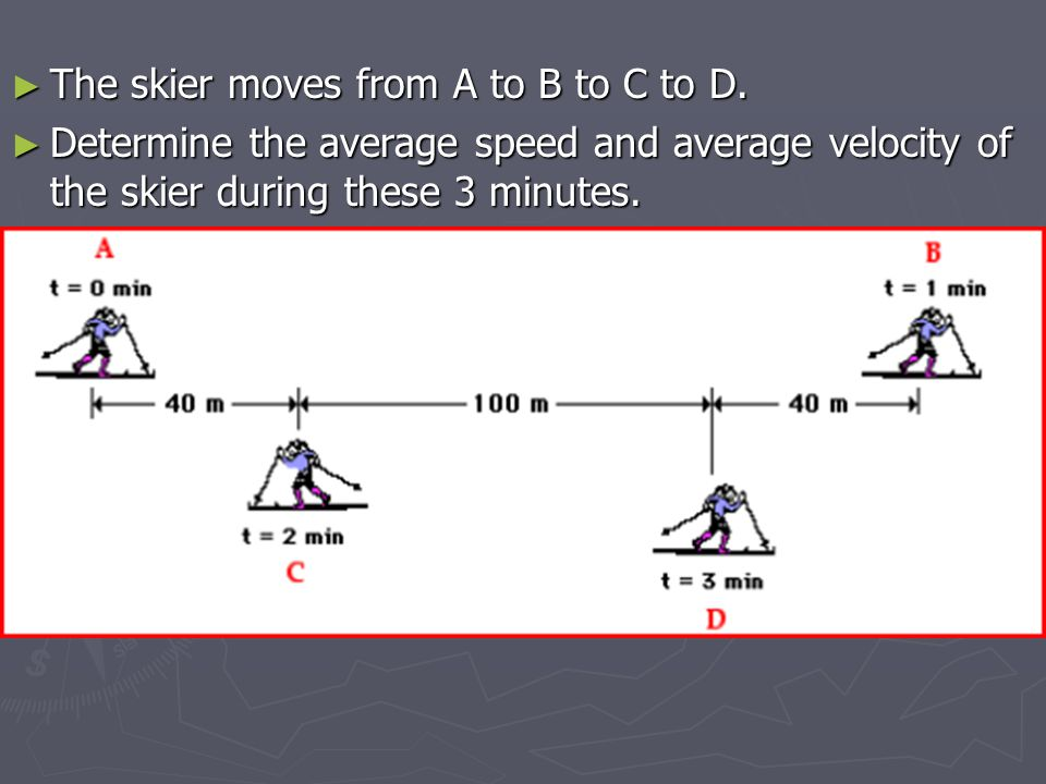 The skier moves from A to B to C to D.