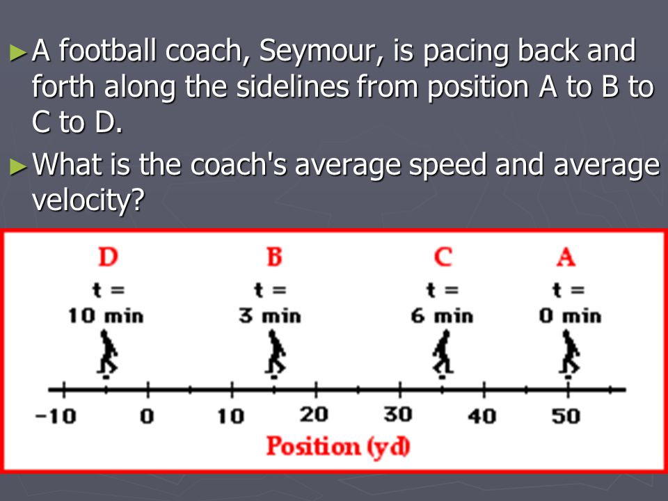 A football coach, Seymour, is pacing back and forth along the sidelines from position A to B to C to D.