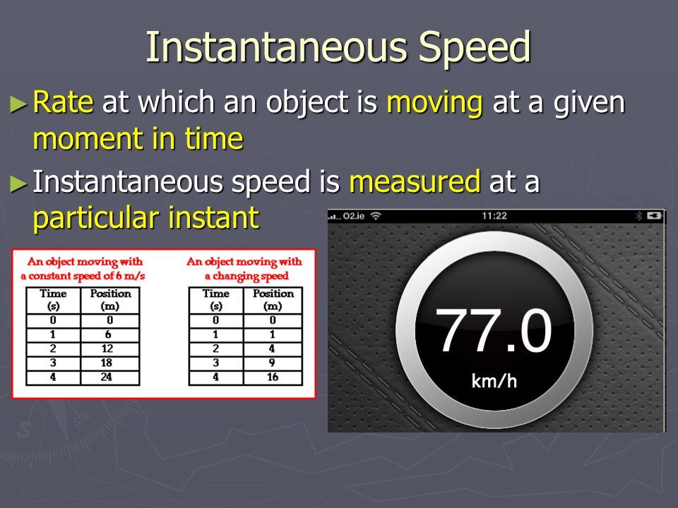 Instantaneous Speed Rate at which an object is moving at a given moment in time.