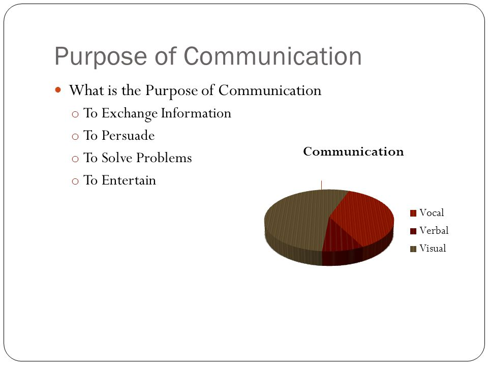 explain how to support effective communication Types of communication medium  explain context,  of communication medium and not a very widely used channel but where it is used it is proven very effective.