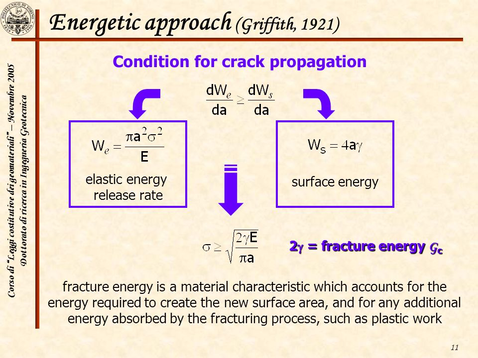 Energetic approach (Griffith, 1921)