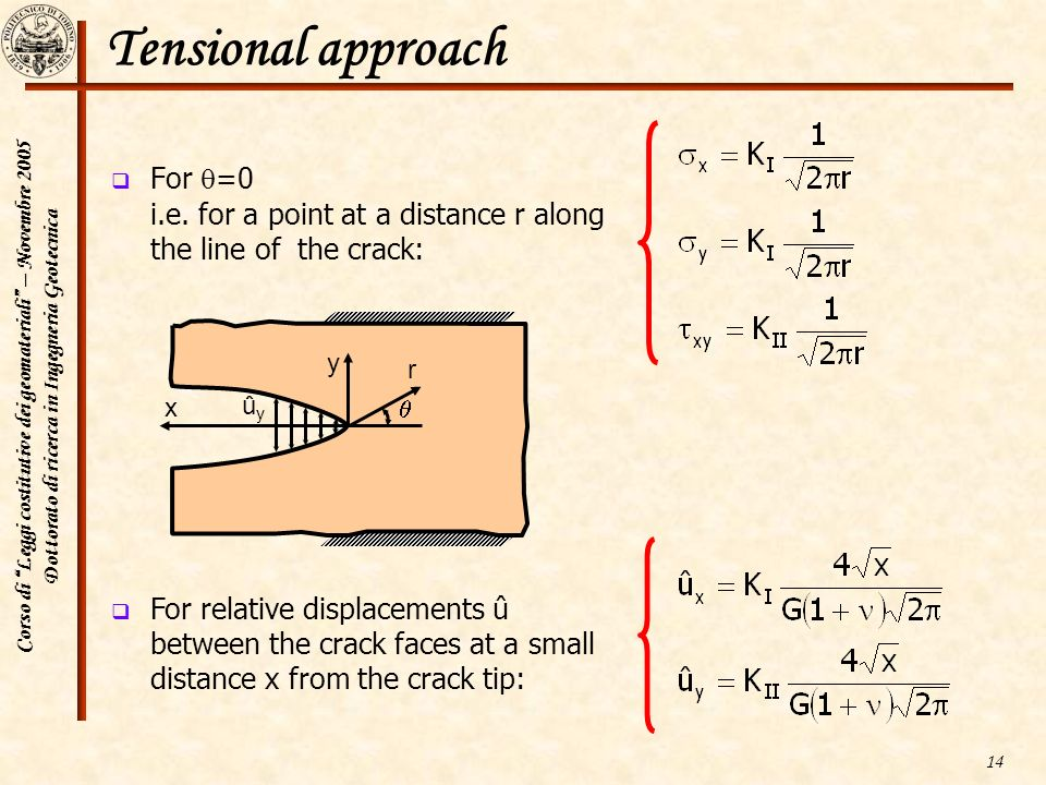 Tensional approach For =0