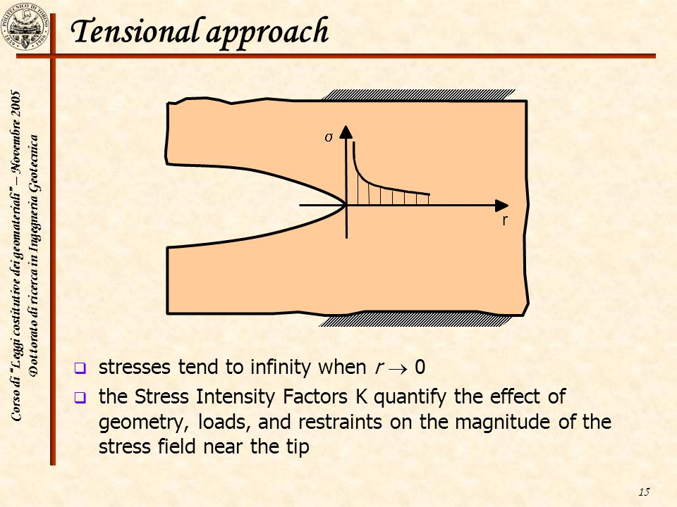 Tensional approach stresses tend to infinity when r  0