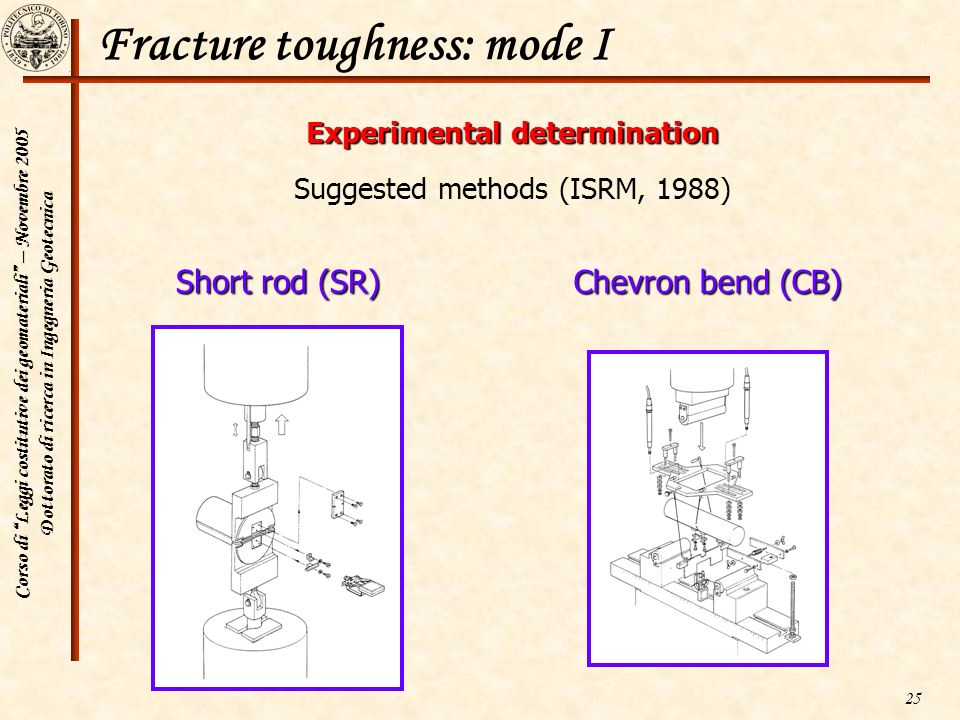 Fracture toughness: mode I