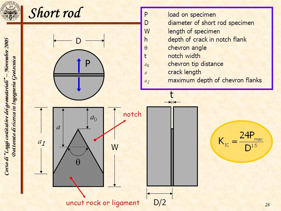 Short rod P t a0 a a1  D W D/2 notch uncut rock or ligament