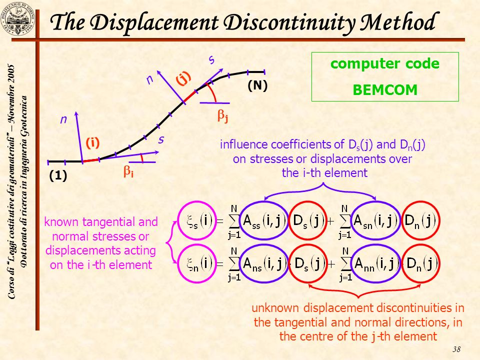 The Displacement Discontinuity Method