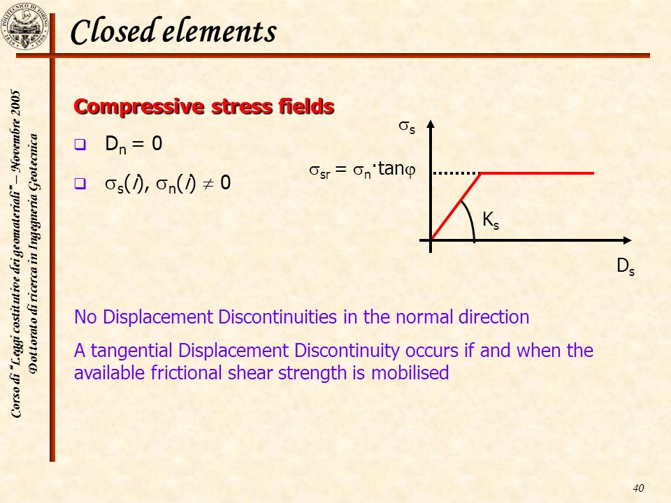 Closed elements Compressive stress fields Dn = 0 s(i), n(i)  0 s